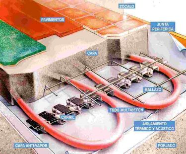 Schelude of radiant floor heating